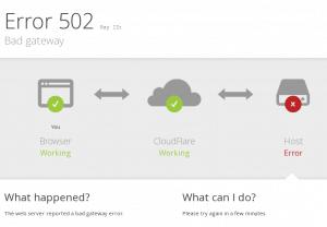 Cloudflare Error Page auf Kraken.com