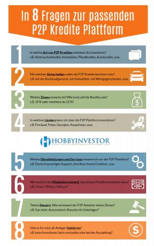 In 8 Schritten richtig in P2P Kredite investieren