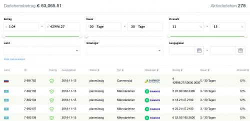 Erstmarkt Übersicht der P2P Kredte Plattform Robocash