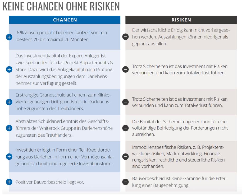 Exporo KEINE CHANCEN OHNE RISIKEN