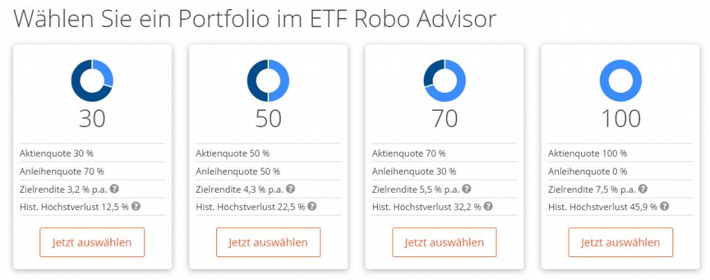 die-Portfolios-des-ETF-Robo-Advisors